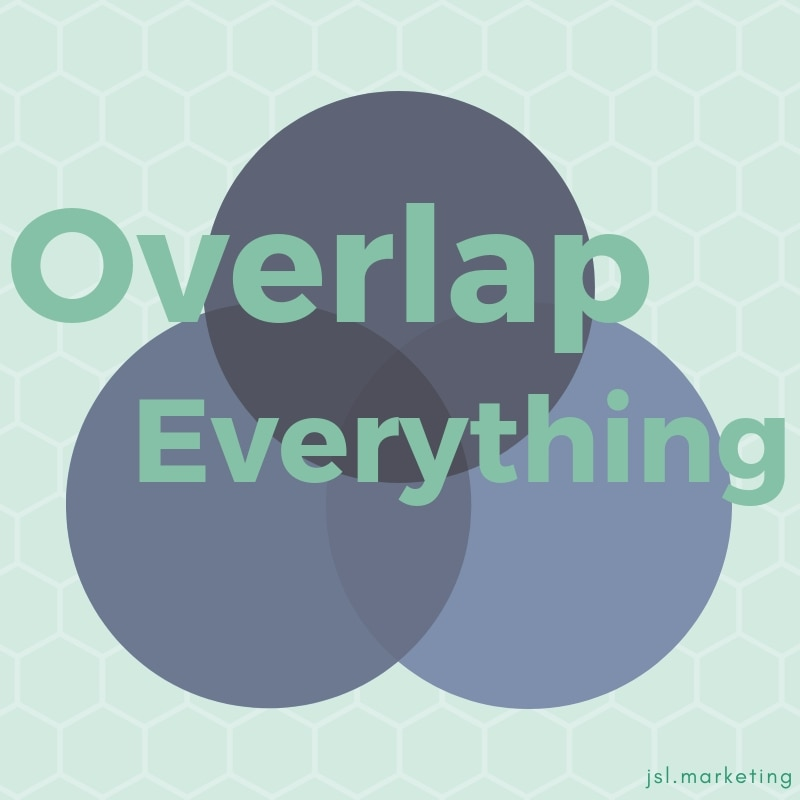 Overlap All Content Graphic