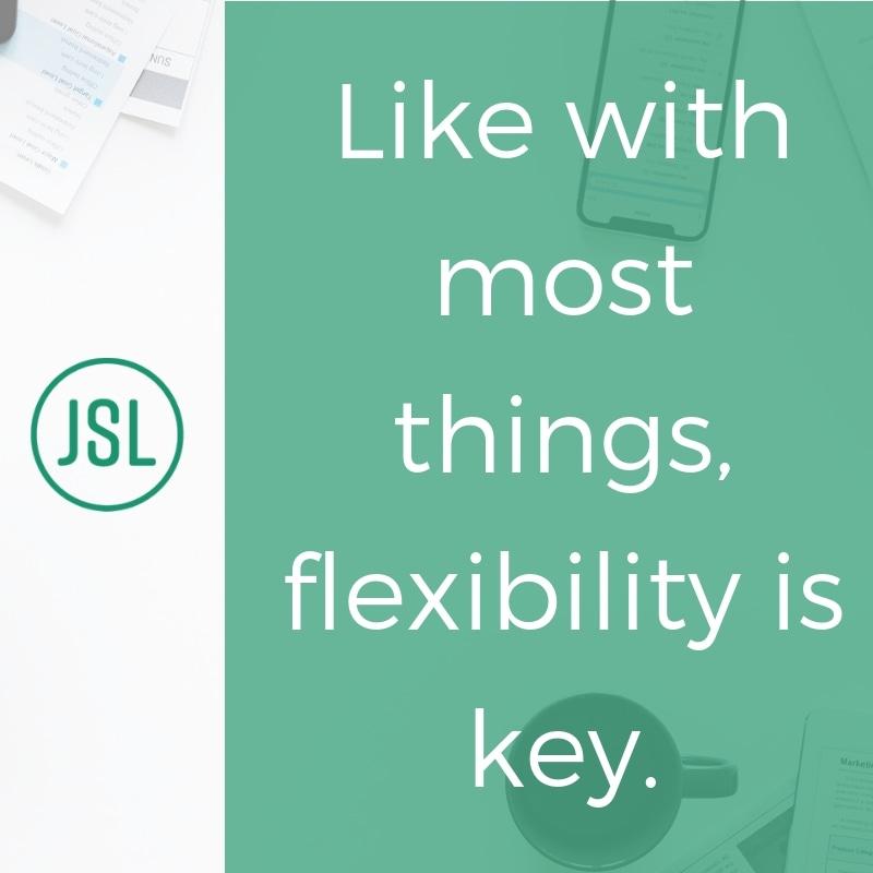 Digital Marketing Flexibility Graphic
