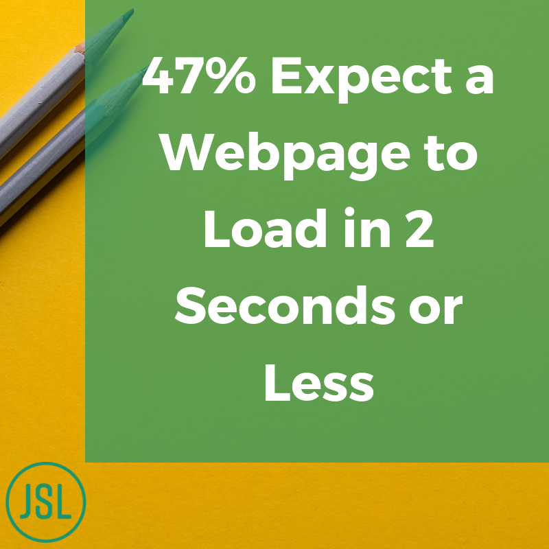 Expectations of web page load speed