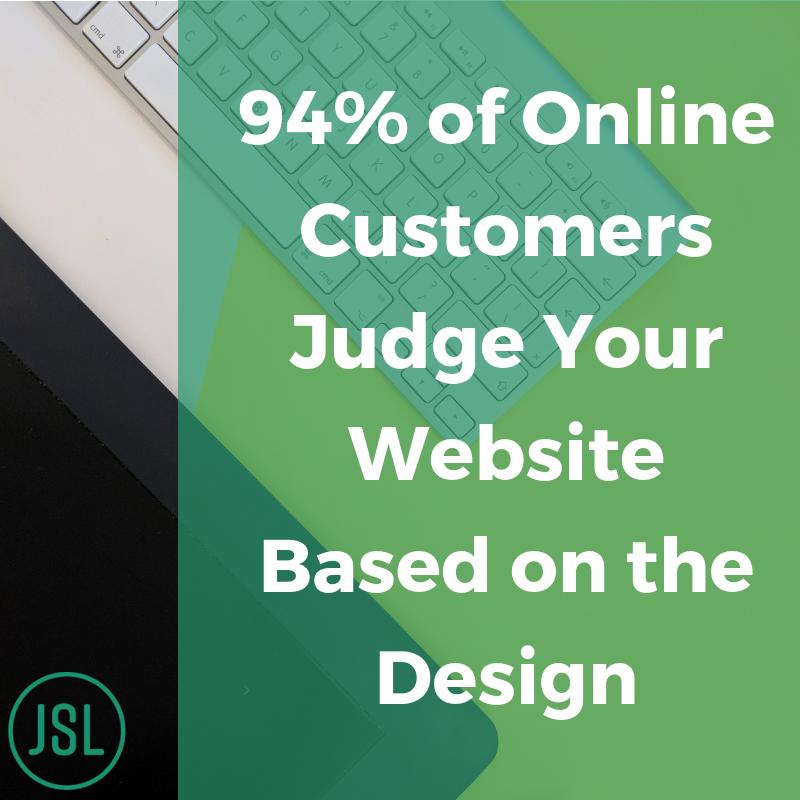 Customers judge your website graphic