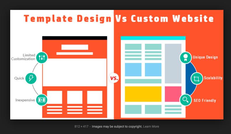 Template website design vs. Custom website design graphic from Webfries