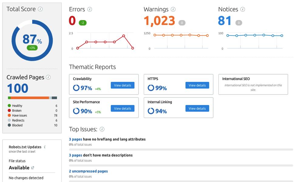 SEMrush SEO audit screenshot