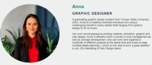 Anna Bio Photo and description