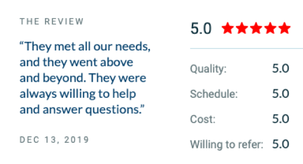 5 star web design review from clutch