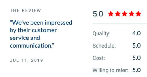 Clutch 5 star marketing review